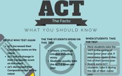 ACT Stress? Remember the Retake