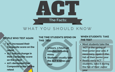 ACT Stress? Remember the Retake